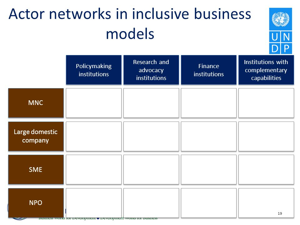 Actor networks in inclusive business models