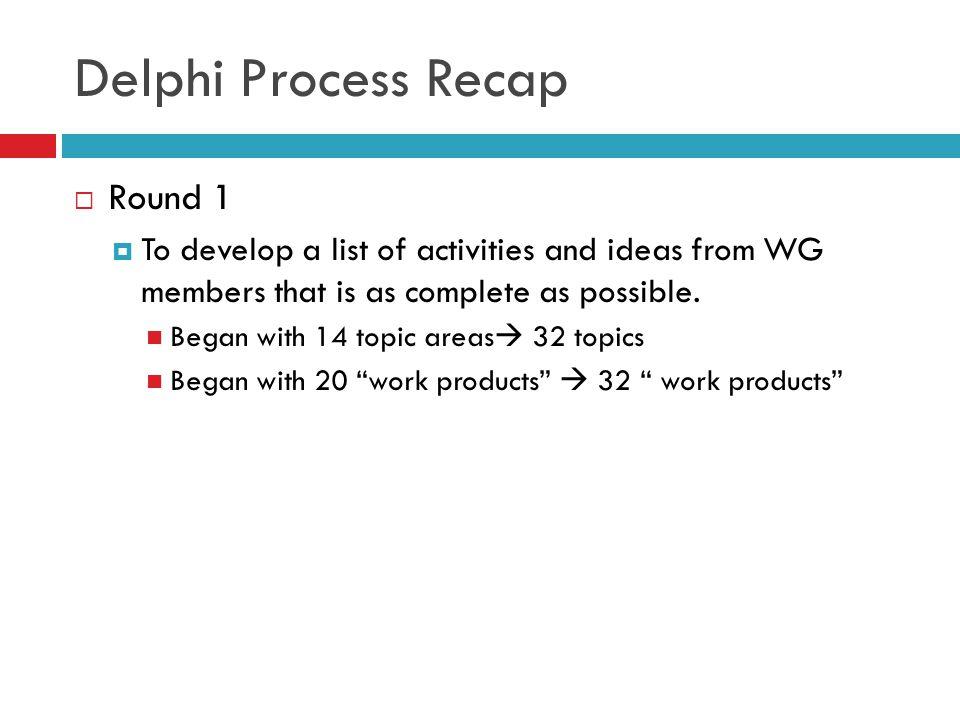 Delphi Process Recap Round 1