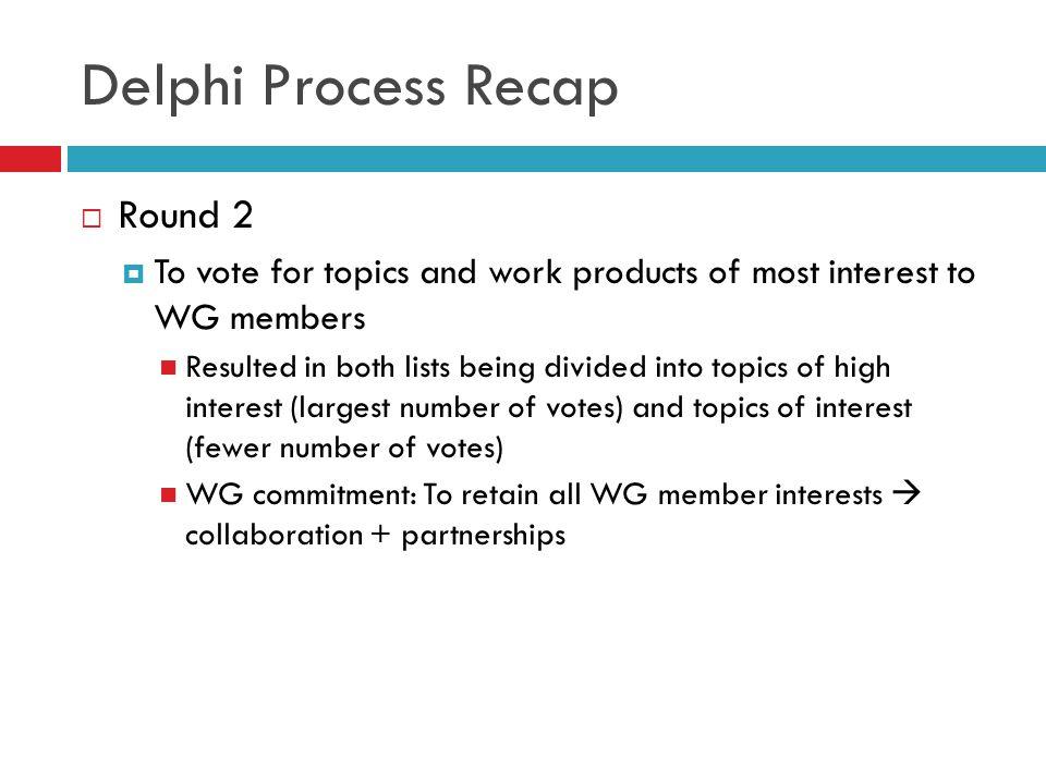 Delphi Process Recap Round 2