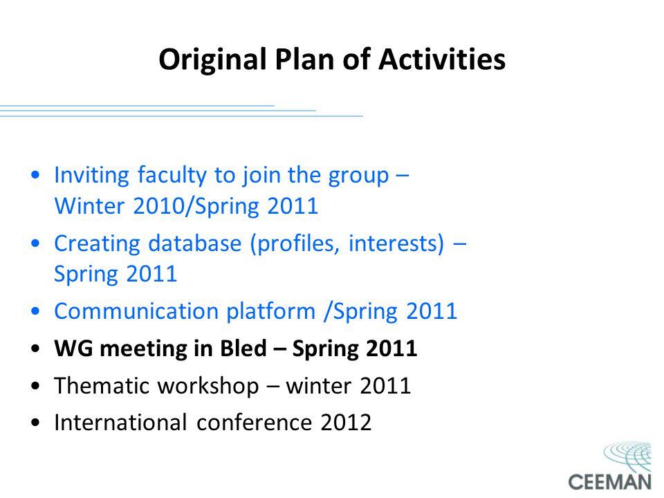 Original Plan of Activities
