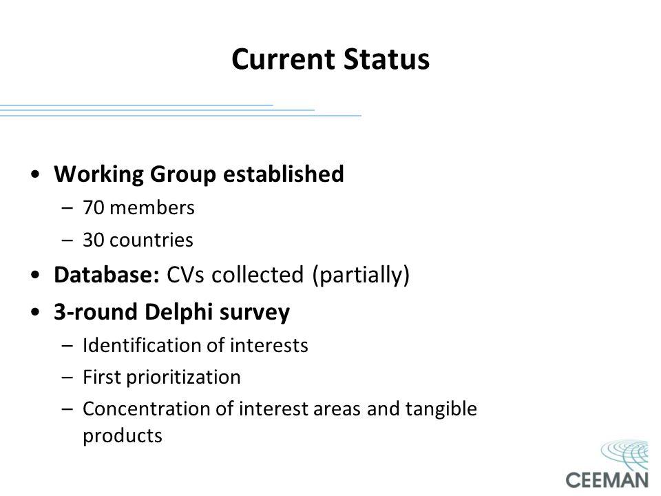 Current Status Working Group established