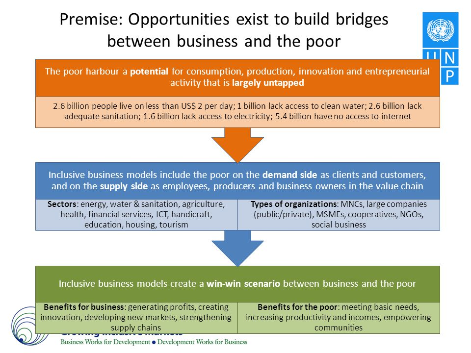 Premise: Opportunities exist to build bridges between business and the poor