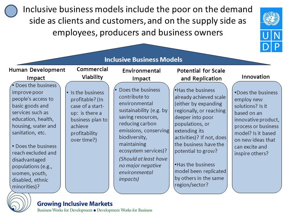 Inclusive Business Models Potential for Scale and Replication