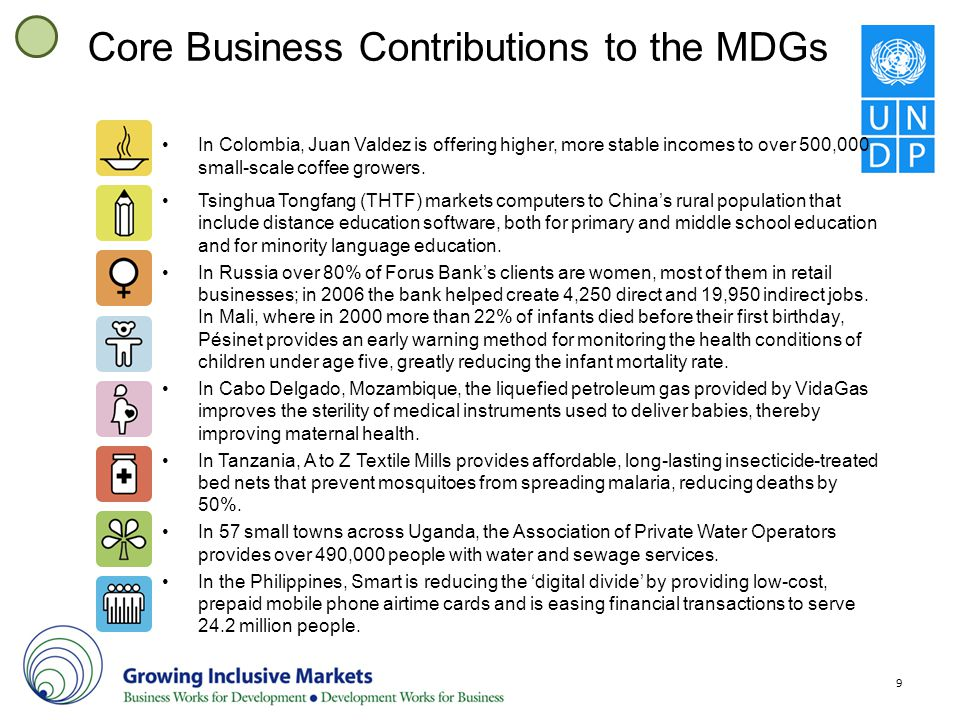 Core Business Contributions to the MDGs
