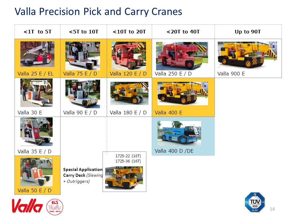 Valla Precision Pick and Carry Cranes