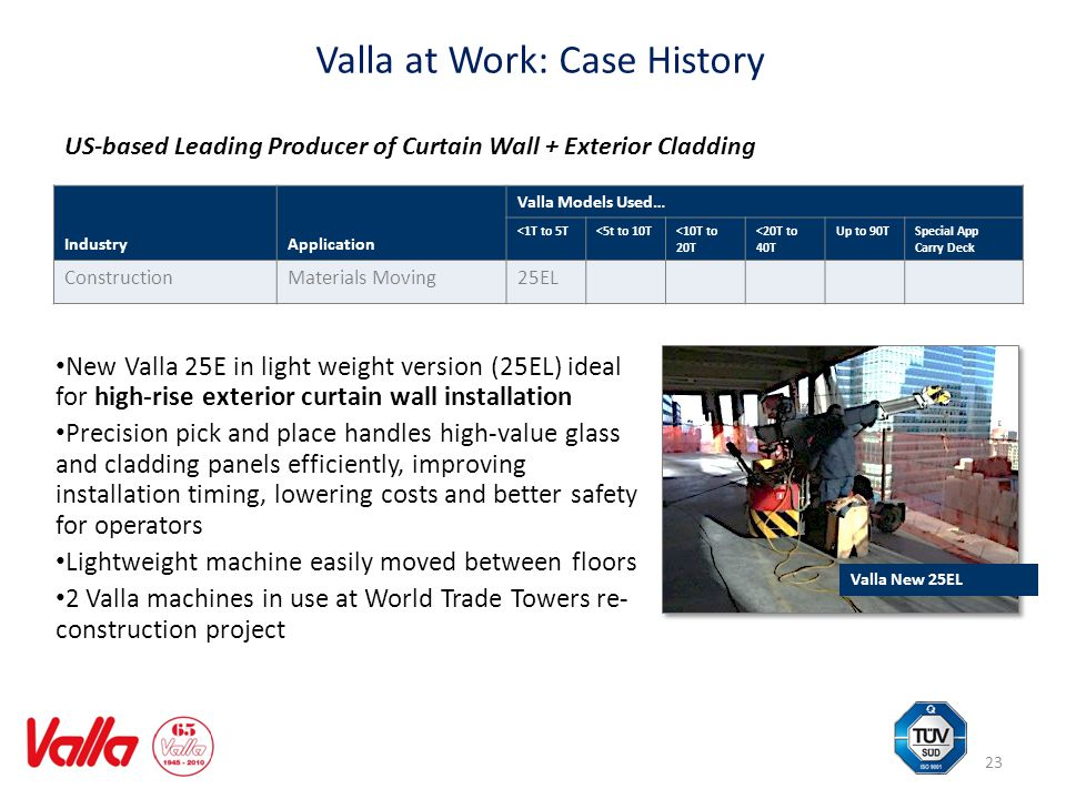 Valla at Work: Case History