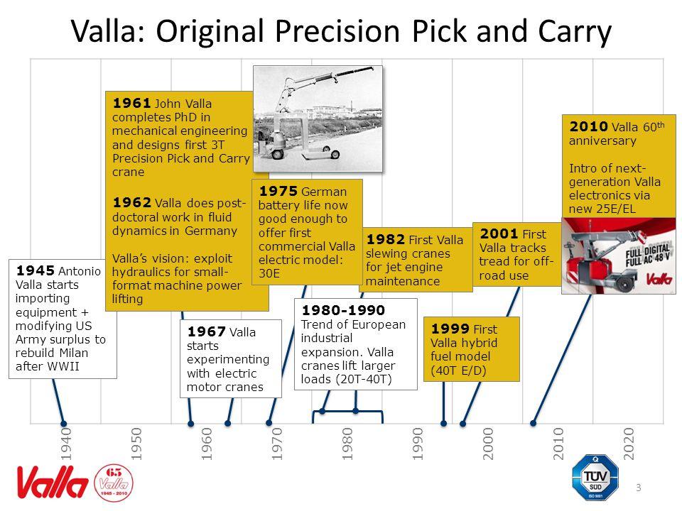 Valla: Original Precision Pick and Carry