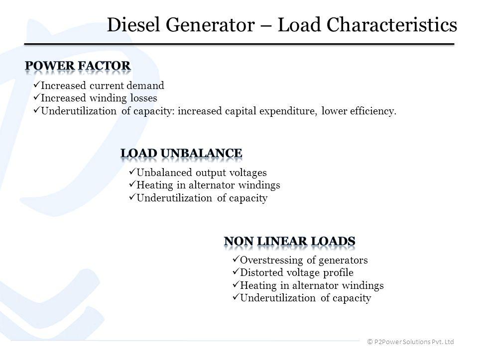 Diesel Generator – Load Characteristics
