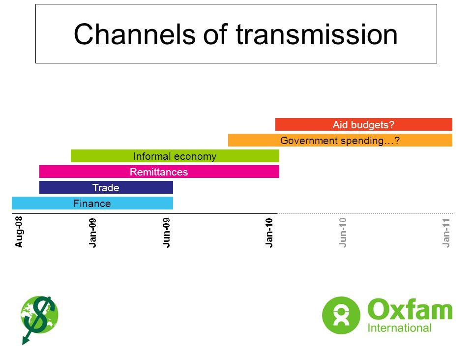 Channels of transmission
