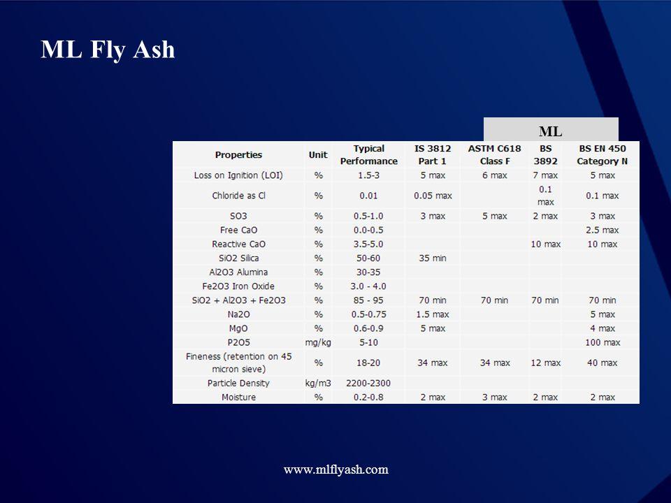 ML Fly Ash ML www.mlflyash.com