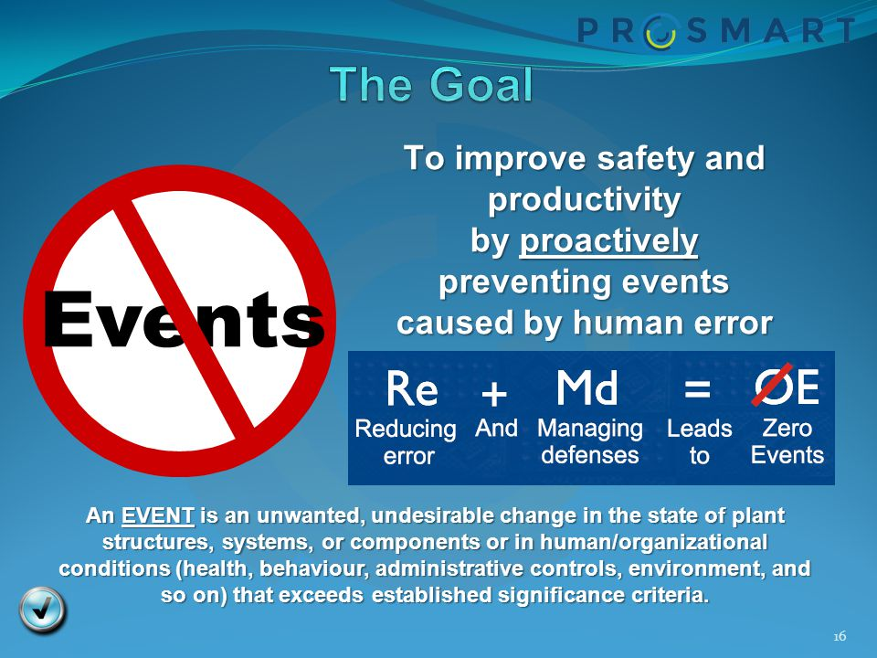 The Goal To improve safety and productivity by proactively preventing events caused by human error.