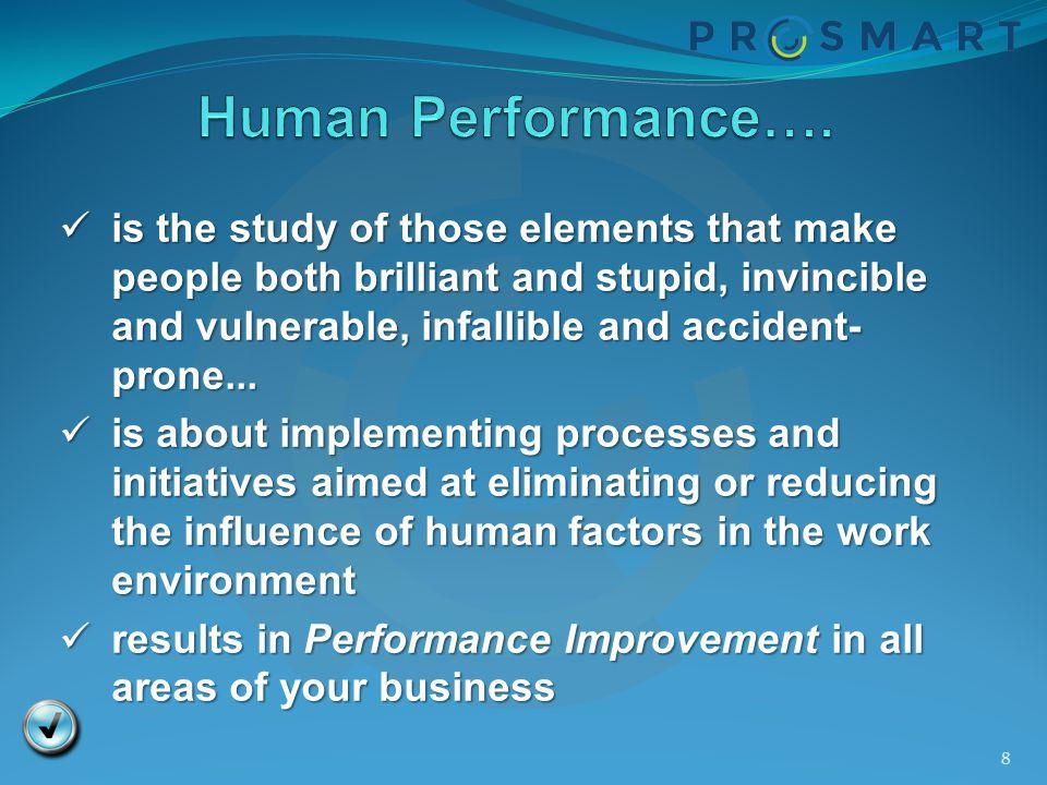 Human Performance….