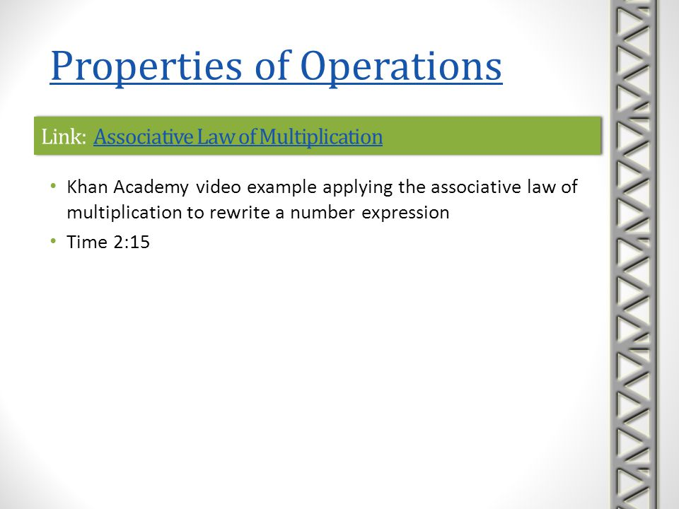 Link: Associative Law of Multiplication