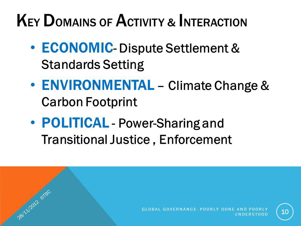 Key Domains of Activity & Interaction