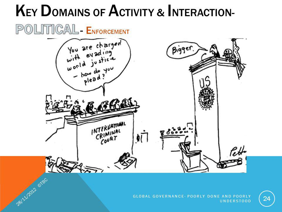 Key Domains of Activity & Interaction- POLITICAL - Enforcement