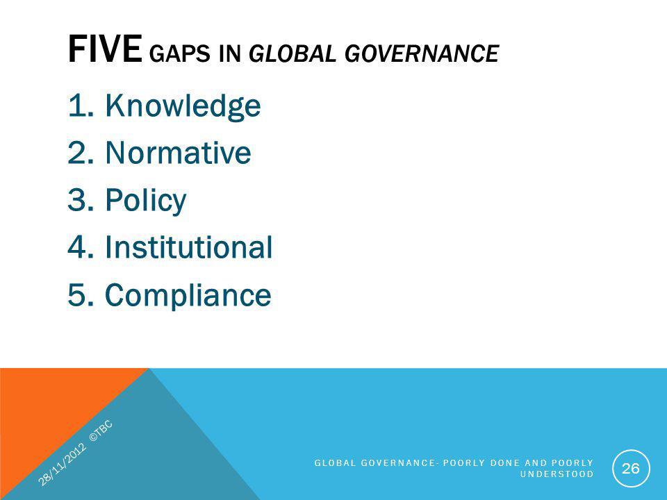 Five gaps in global governance