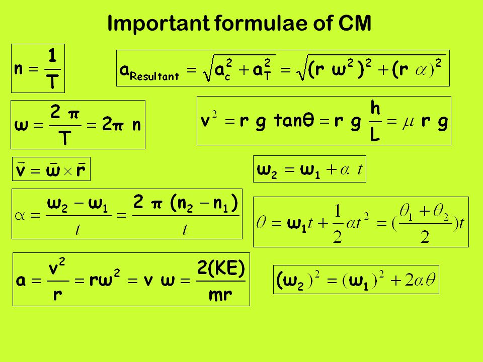 Important formulae of CM