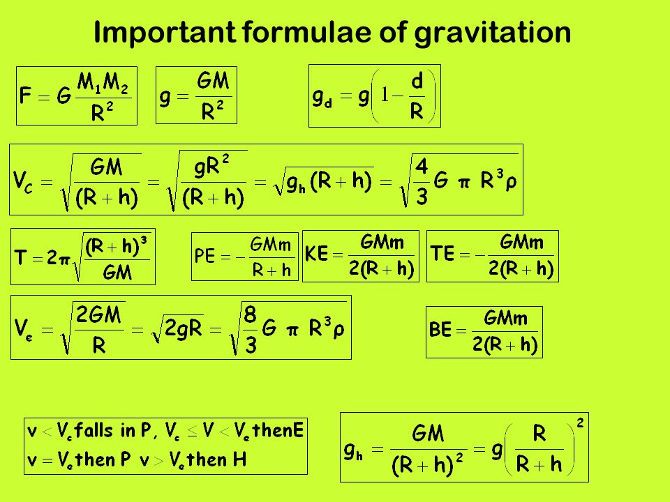 Important formulae of gravitation