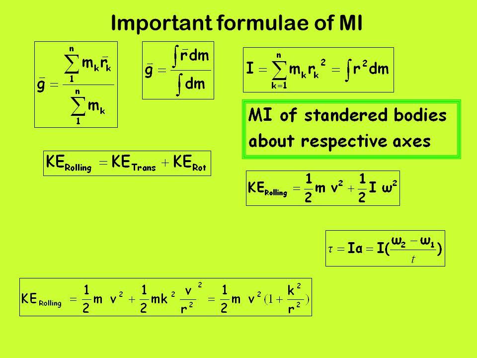 Important formulae of MI