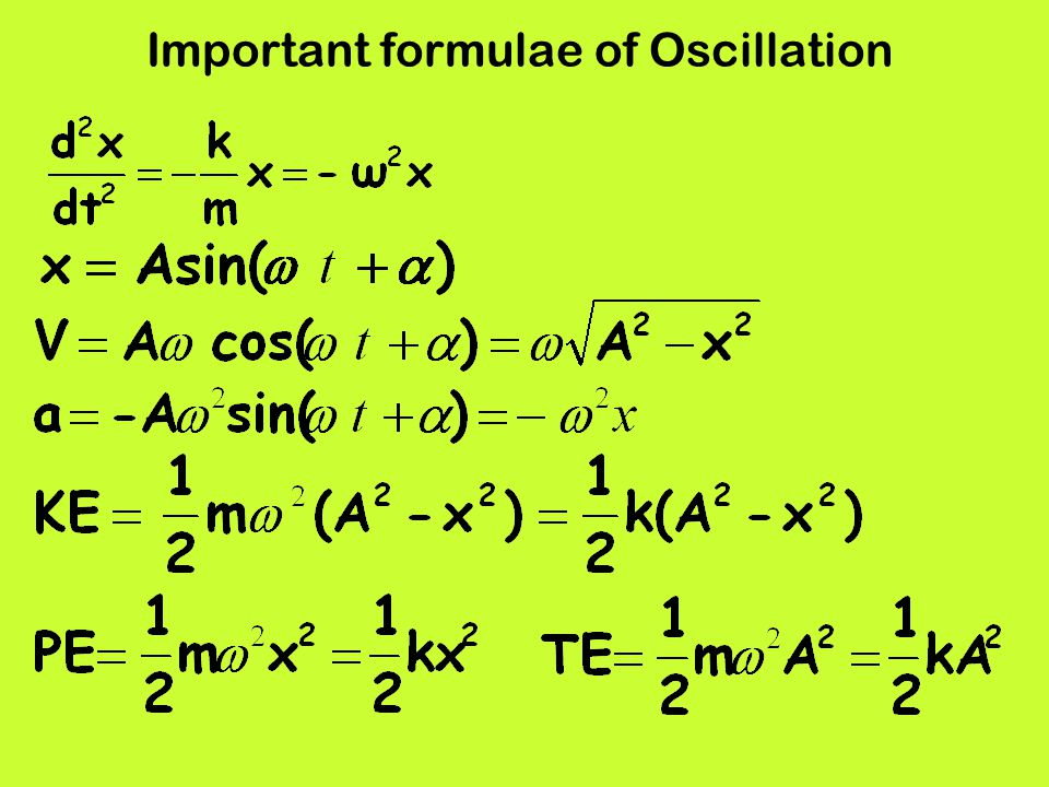 Important formulae of Oscillation