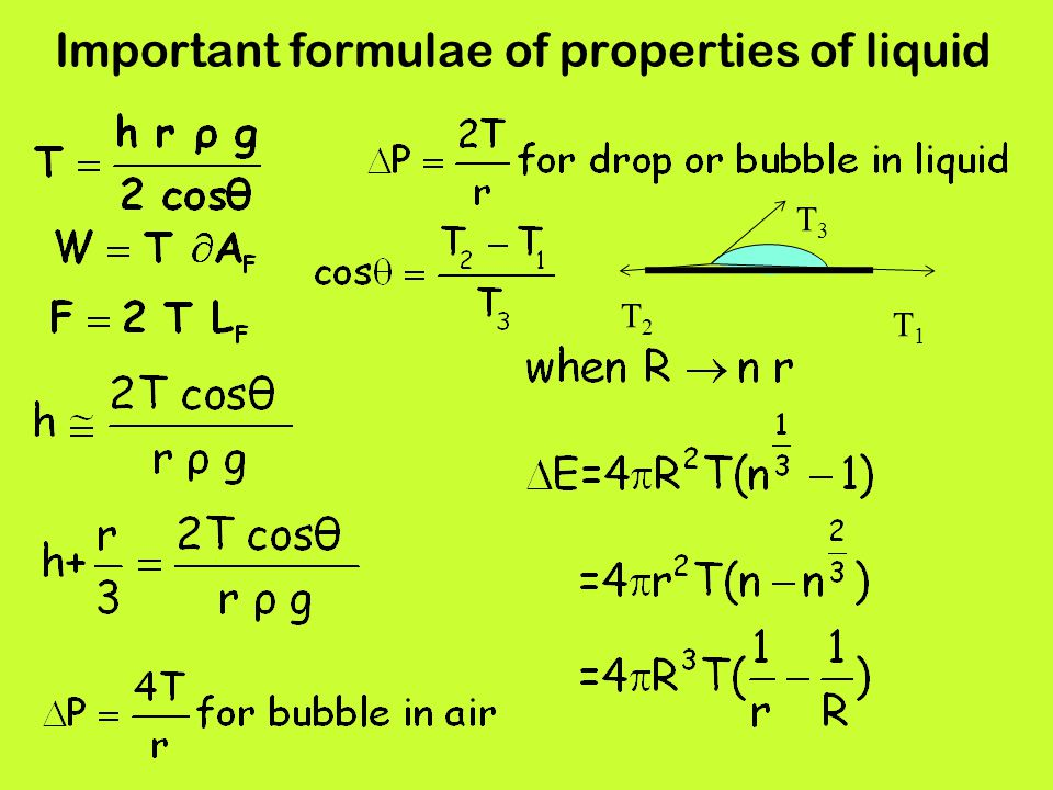Important formulae of properties of liquid
