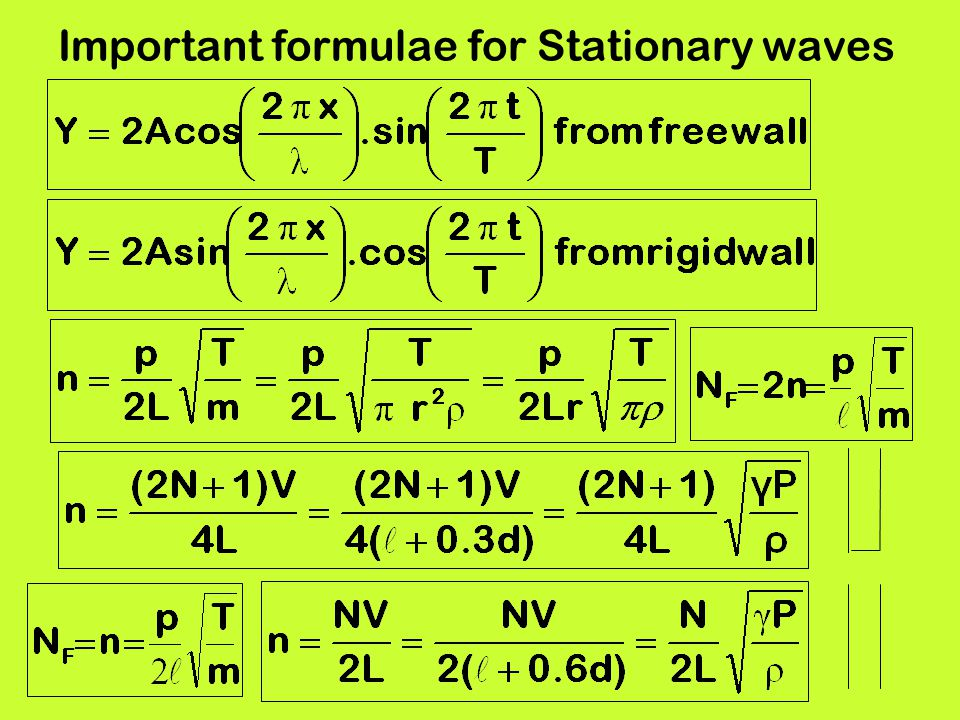 Important formulae for Stationary waves