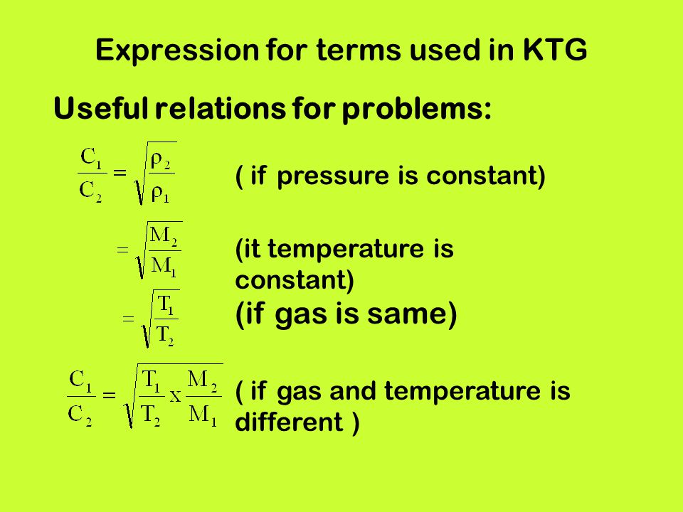 Expression for terms used in KTG