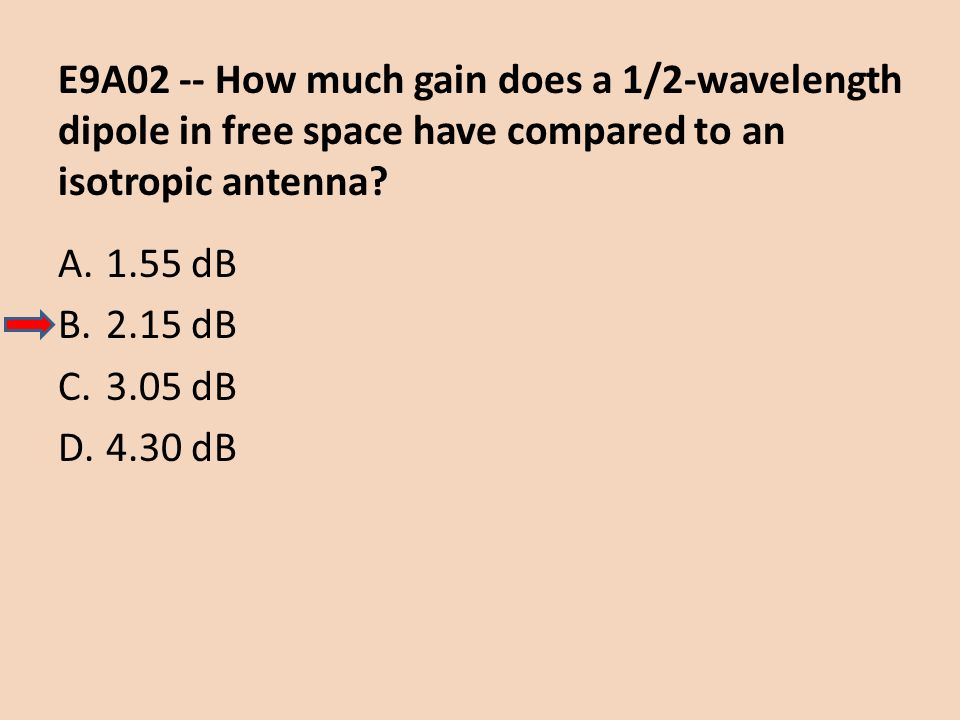 E9A02 -- How much gain does a 1/2-wavelength dipole in free space have compared to an isotropic antenna