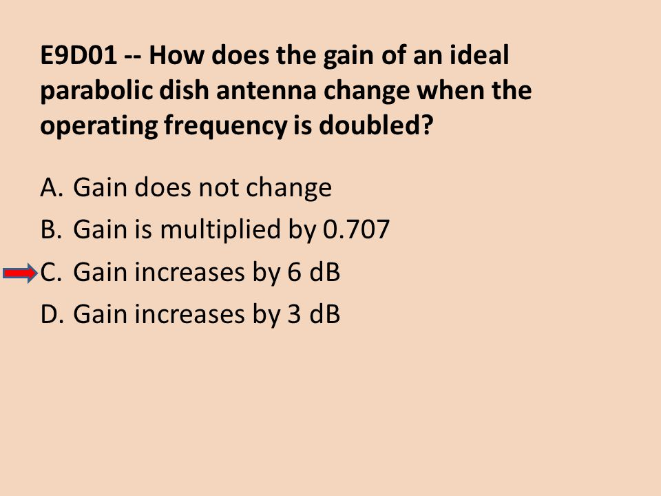 E9D01 -- How does the gain of an ideal parabolic dish antenna change when the operating frequency is doubled