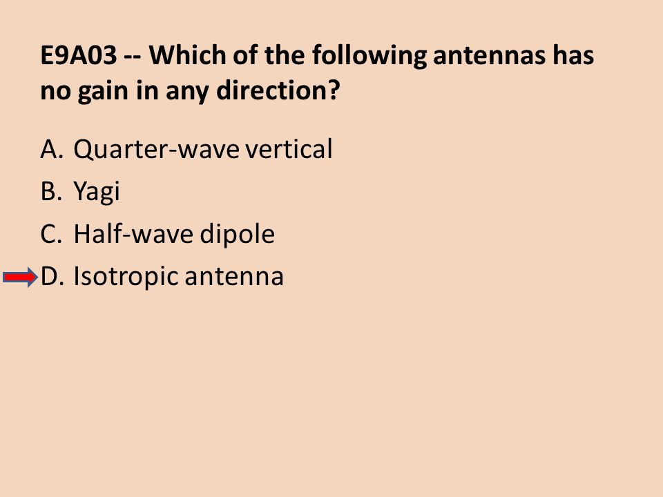 E9A03 -- Which of the following antennas has no gain in any direction
