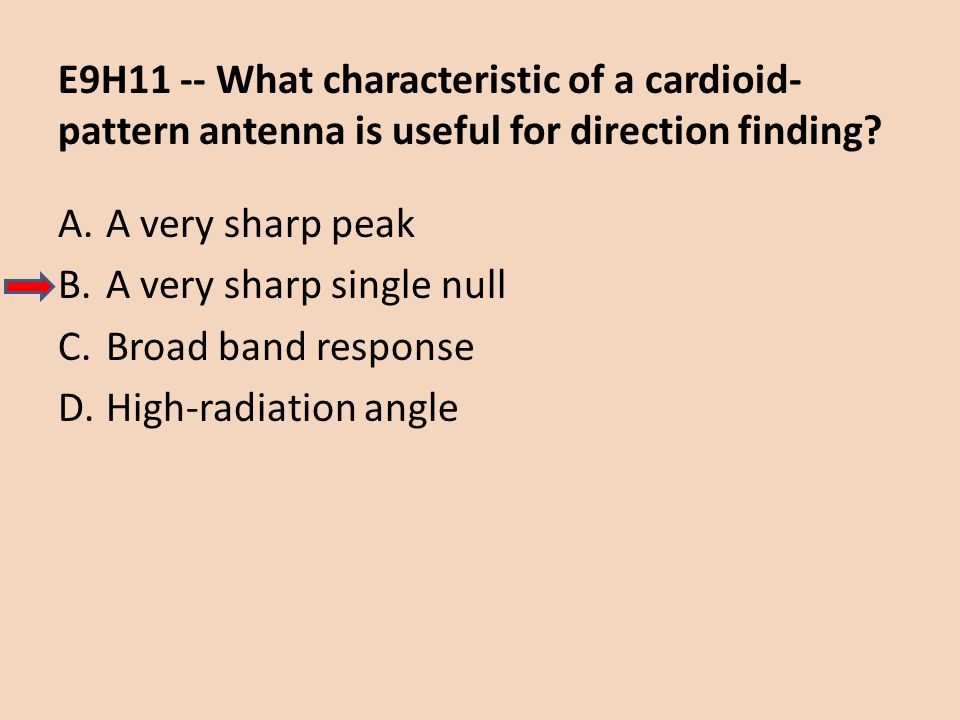 E9H11 -- What characteristic of a cardioid-pattern antenna is useful for direction finding