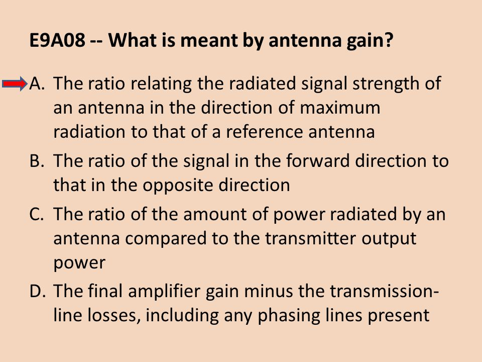 E9A08 -- What is meant by antenna gain