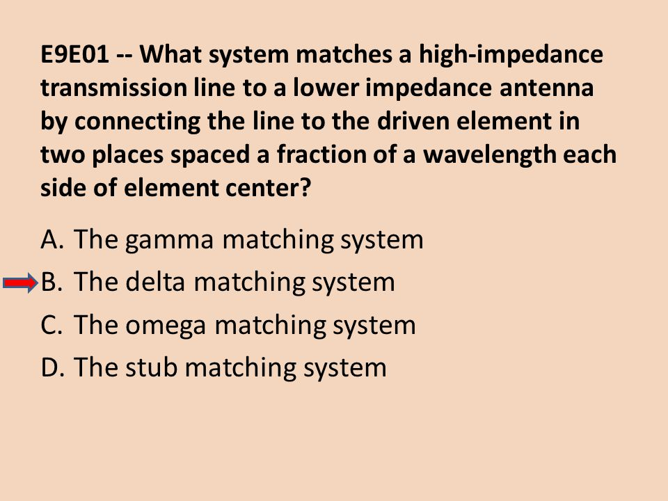 The gamma matching system The delta matching system