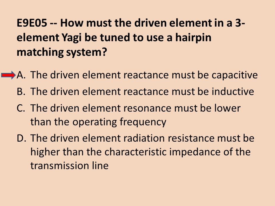 E9E05 -- How must the driven element in a 3-element Yagi be tuned to use a hairpin matching system