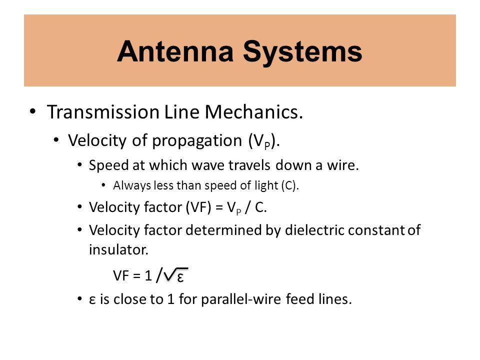 Antenna Systems Transmission Line Mechanics.