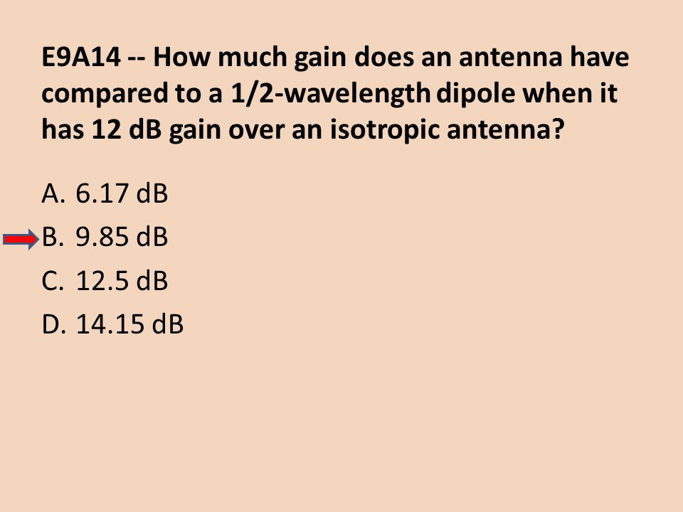 E9A14 -- How much gain does an antenna have compared to a 1/2-wavelength dipole when it has 12 dB gain over an isotropic antenna