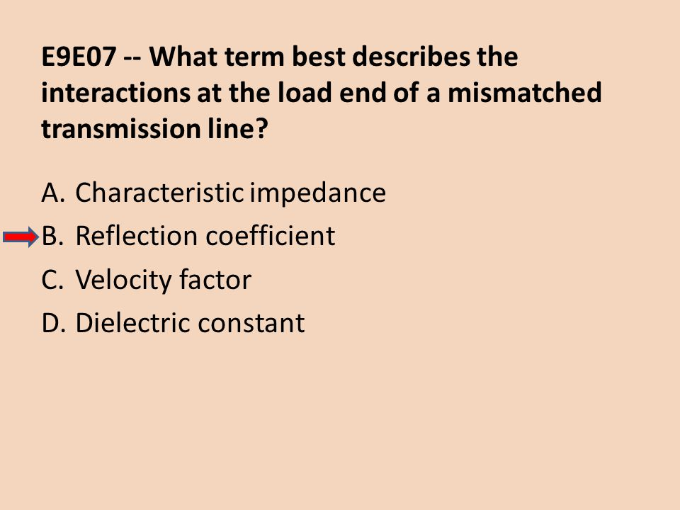 E9E07 -- What term best describes the interactions at the load end of a mismatched transmission line