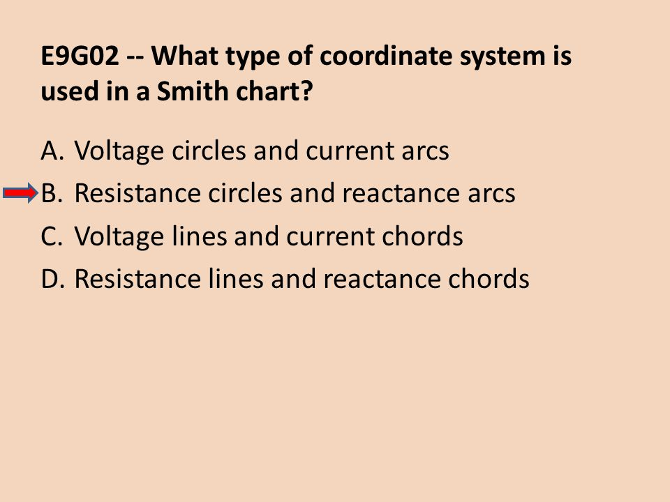 E9G02 -- What type of coordinate system is used in a Smith chart