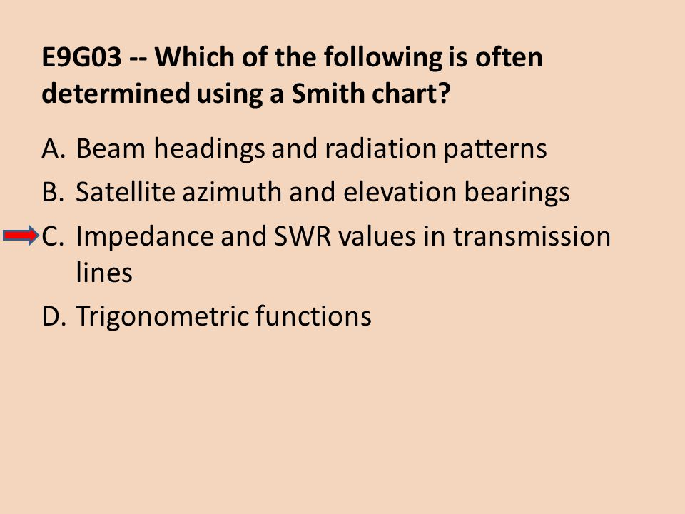 E9G03 -- Which of the following is often determined using a Smith chart