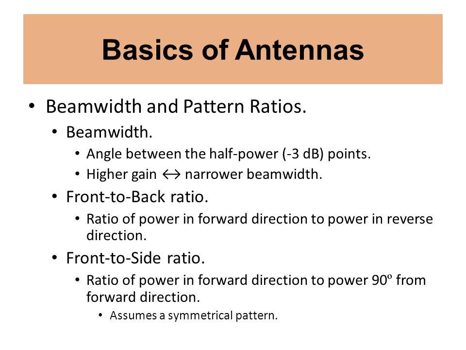 Basics of Antennas Beamwidth and Pattern Ratios. Beamwidth.