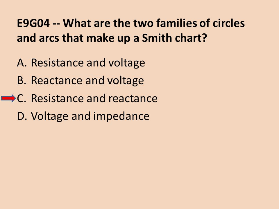 E9G04 -- What are the two families of circles and arcs that make up a Smith chart