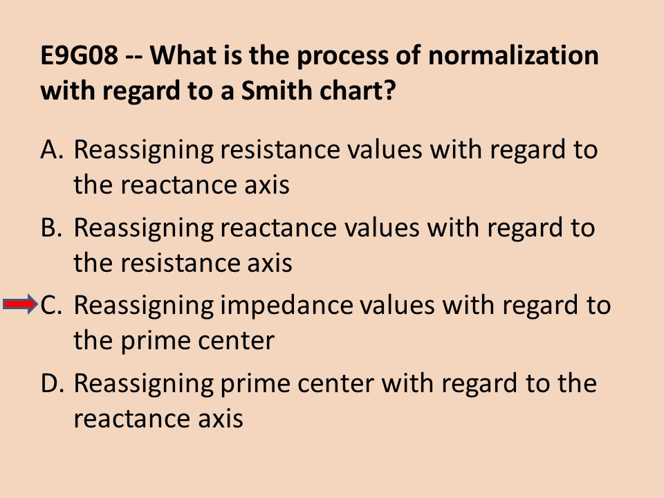 E9G08 -- What is the process of normalization with regard to a Smith chart
