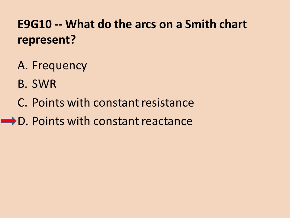 E9G10 -- What do the arcs on a Smith chart represent