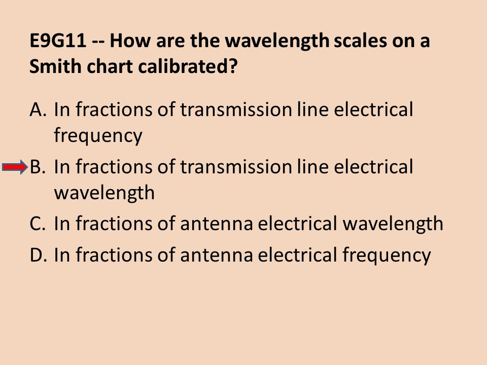 E9G11 -- How are the wavelength scales on a Smith chart calibrated