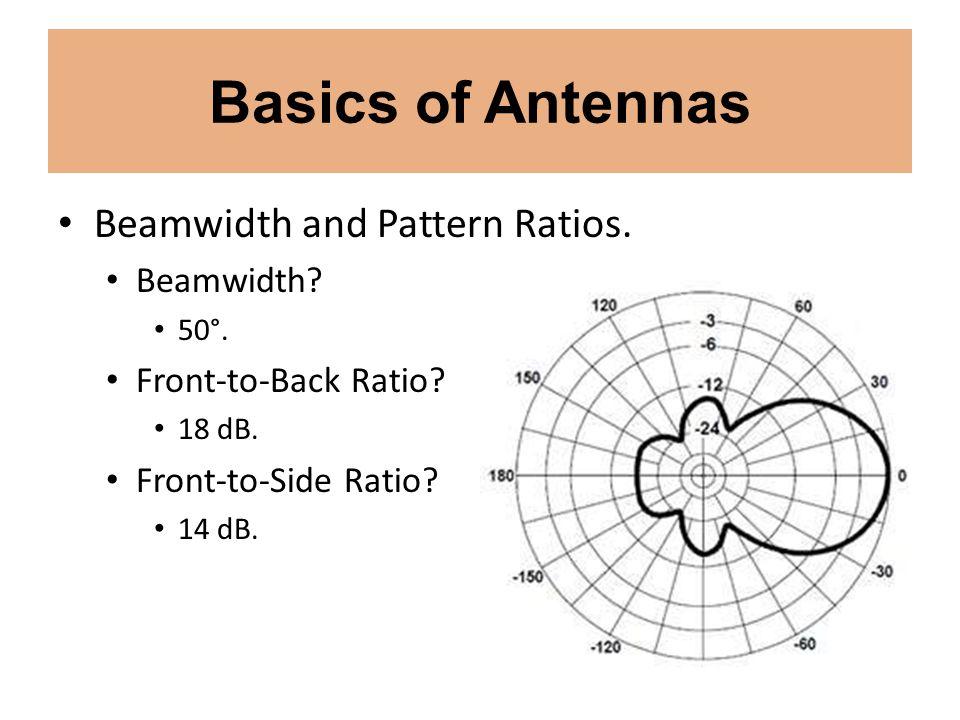 Basics of Antennas Beamwidth and Pattern Ratios. Beamwidth