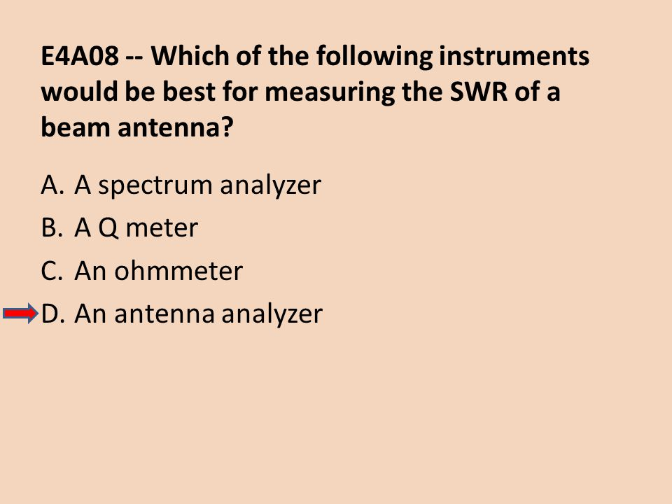 E4A08 -- Which of the following instruments would be best for measuring the SWR of a beam antenna