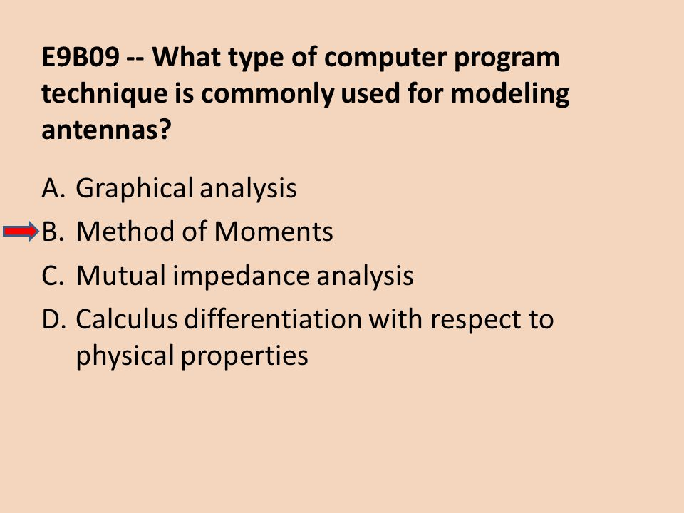 E9B09 -- What type of computer program technique is commonly used for modeling antennas