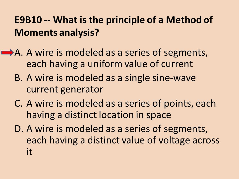 E9B10 -- What is the principle of a Method of Moments analysis
