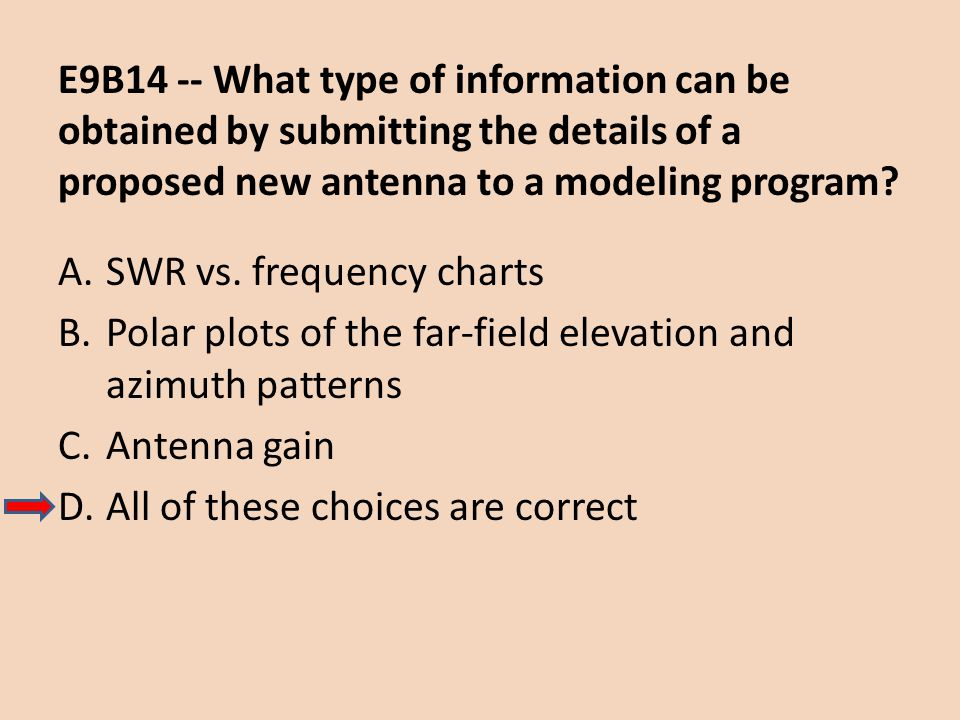 E9B14 -- What type of information can be obtained by submitting the details of a proposed new antenna to a modeling program
