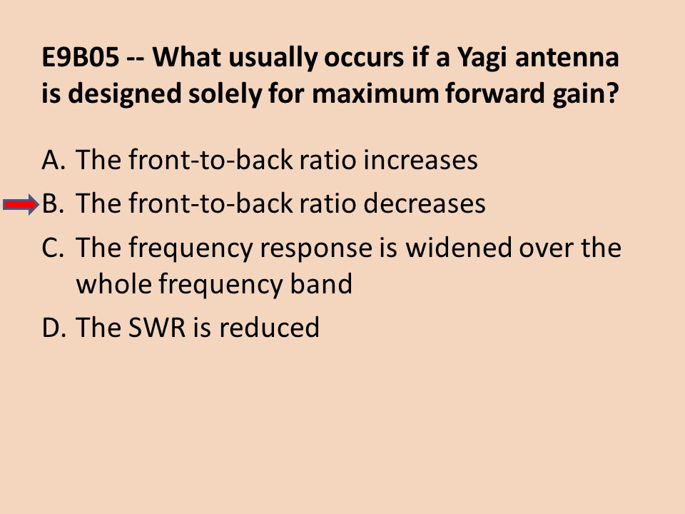 E9B05 -- What usually occurs if a Yagi antenna is designed solely for maximum forward gain